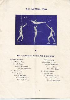 1948 Circus,7